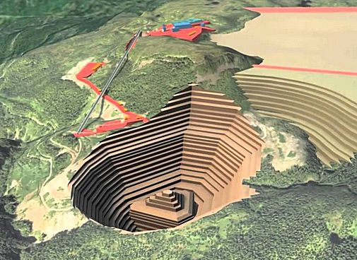 Open Pit Planning and Design